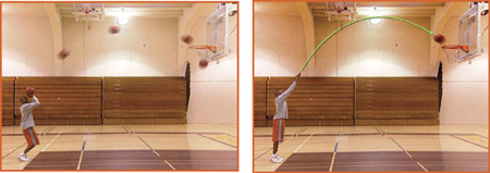 Extreme entry points: 90 degrees enters basket directly from above. 0 degrees enters directly from the side