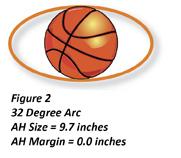 Figure 2: 32 Degree Arc