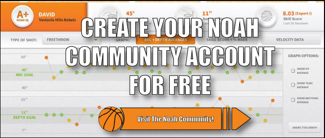 Create Your Noah Community Account For Free