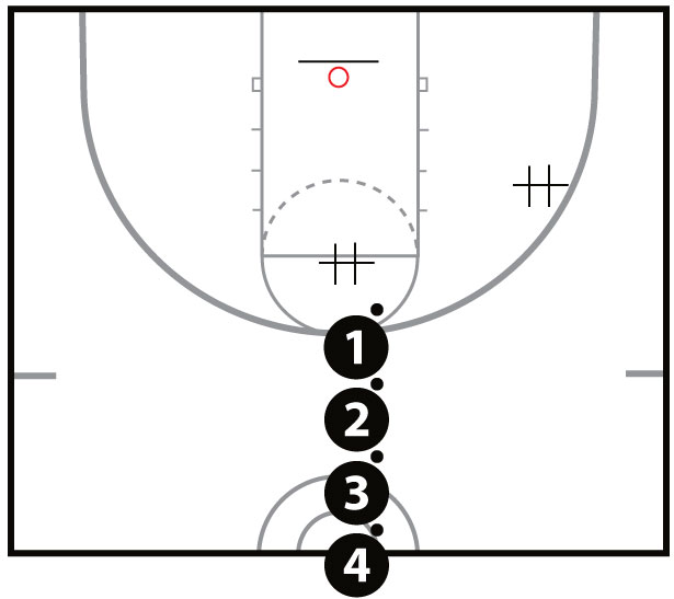 Alford Team Shooting Drill