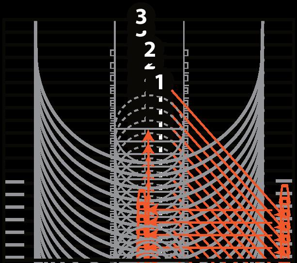 Sprint Shooting Drill 2