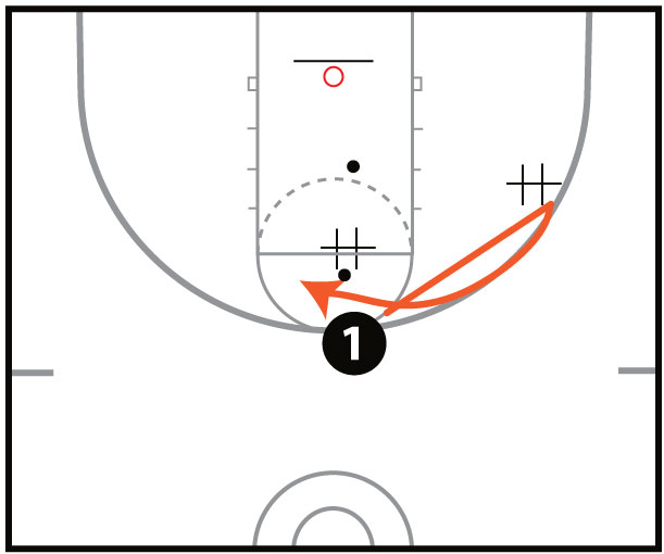Alford Shooting Drill