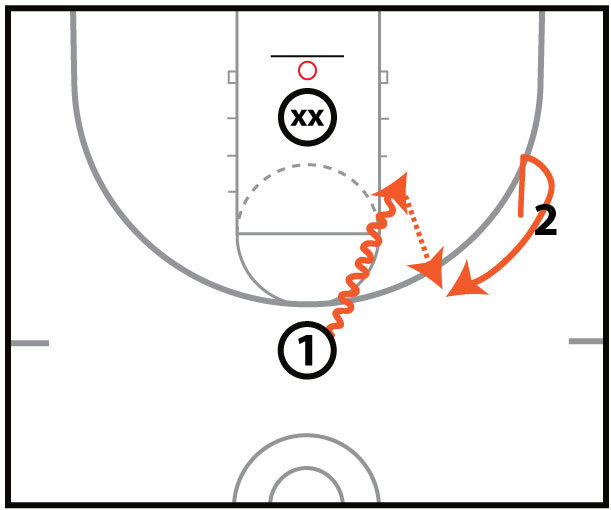 Circle Shooting Drill 2