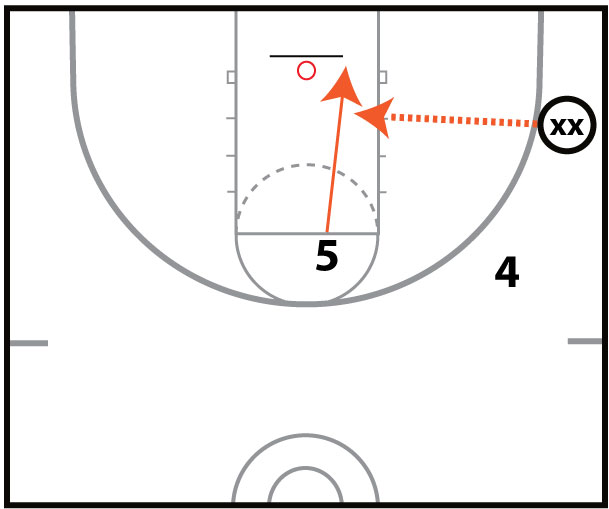 Pit Post Shooting Drill 2