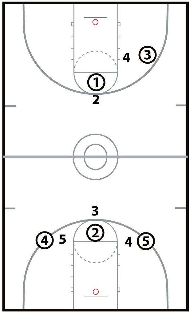Seattle Shooting Drill 1