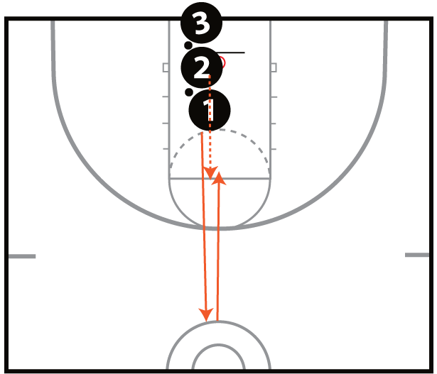 Spring Shooting Drill