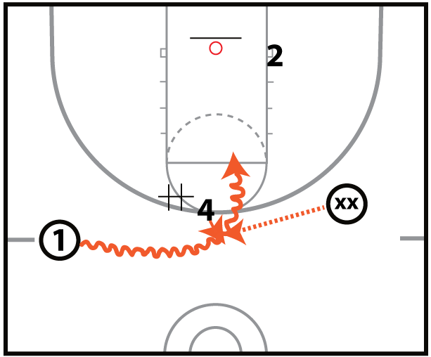 Pick and Pop Shooting Drill