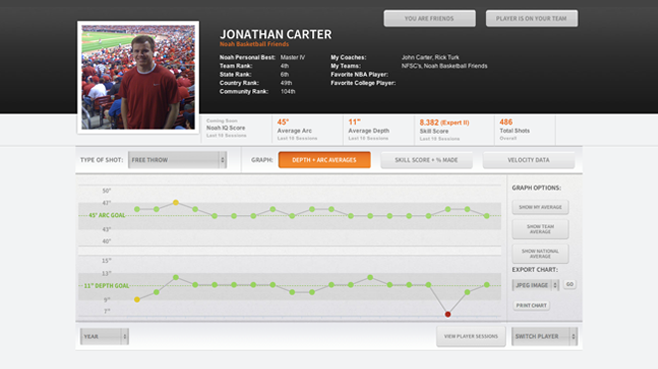 Upload Shooting Arc Plots from the MyNoah App to effectively track your team's progress