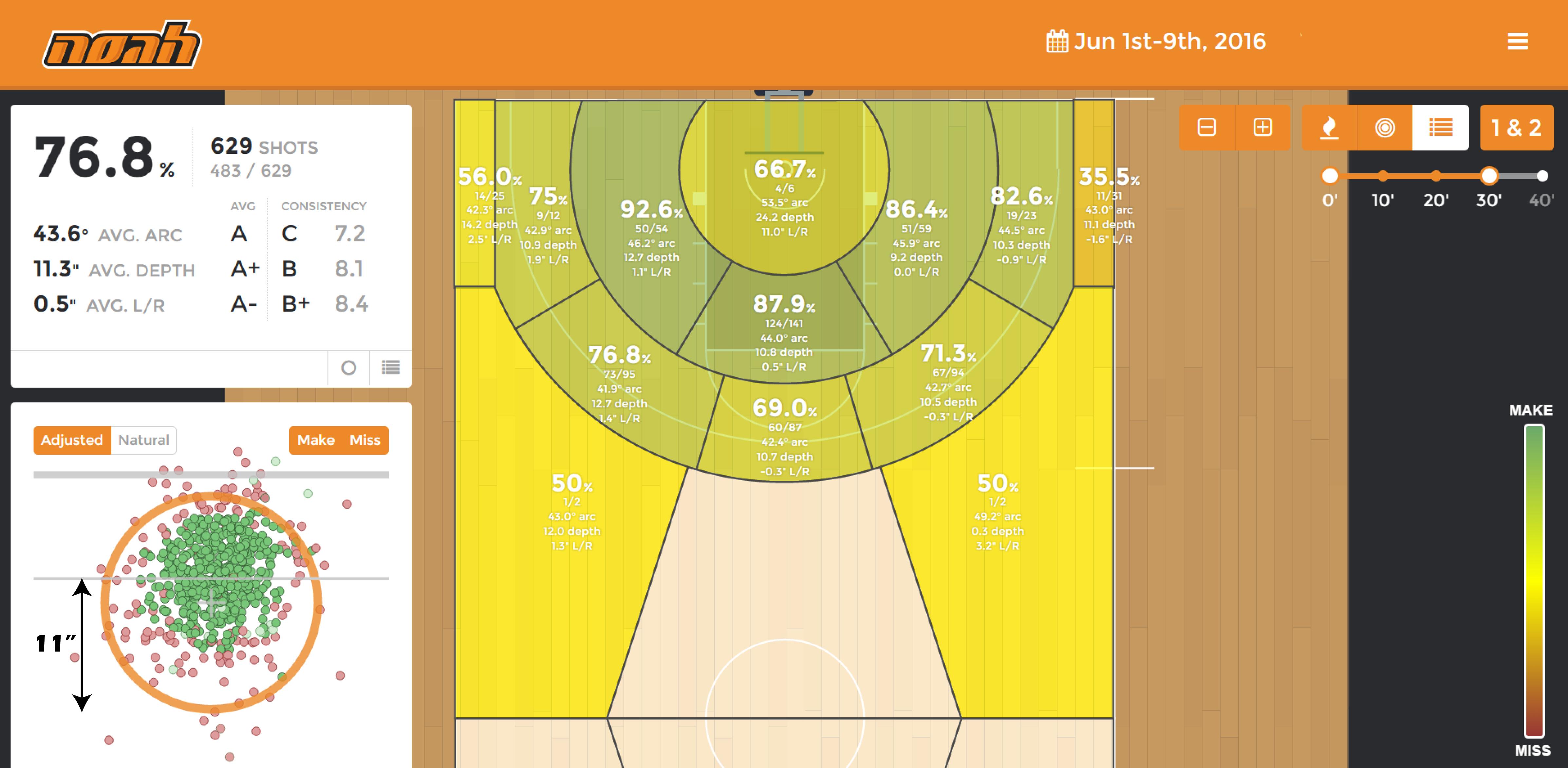 Noahlytics Basketball Map