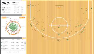 NBA Player Chart 3_1.png