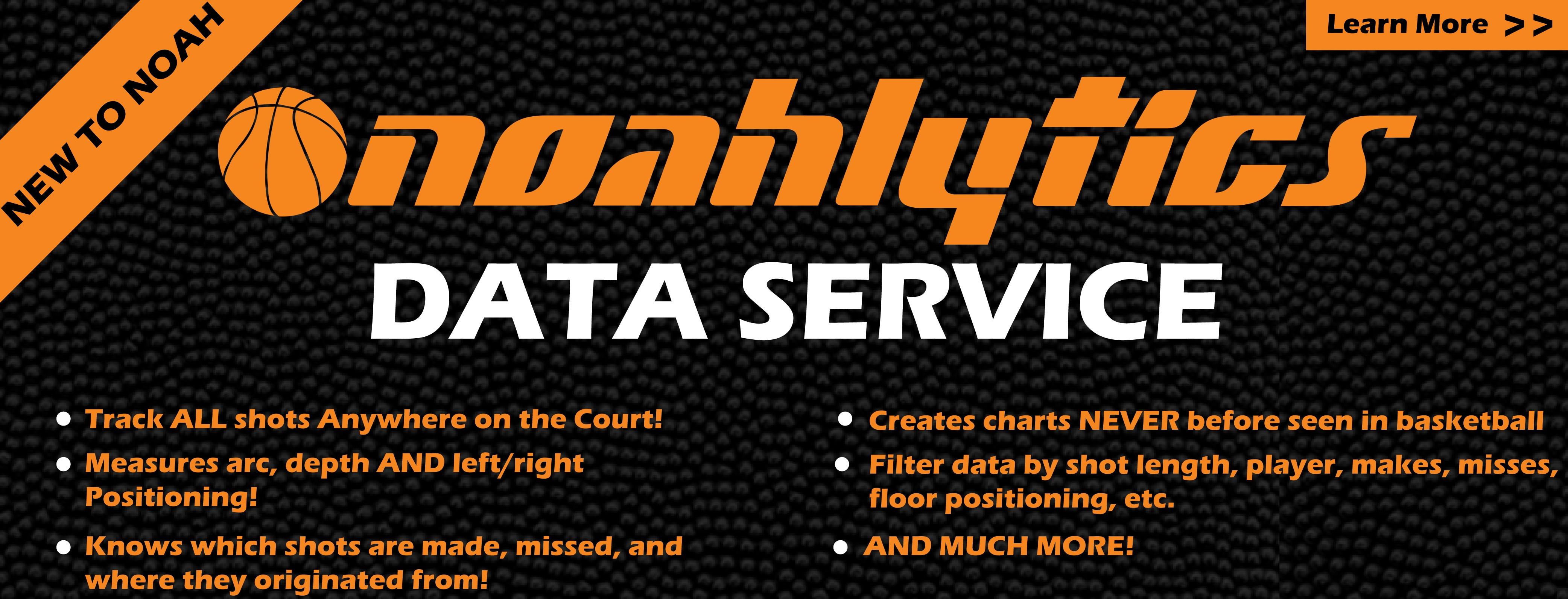 Noahlytics Data Service